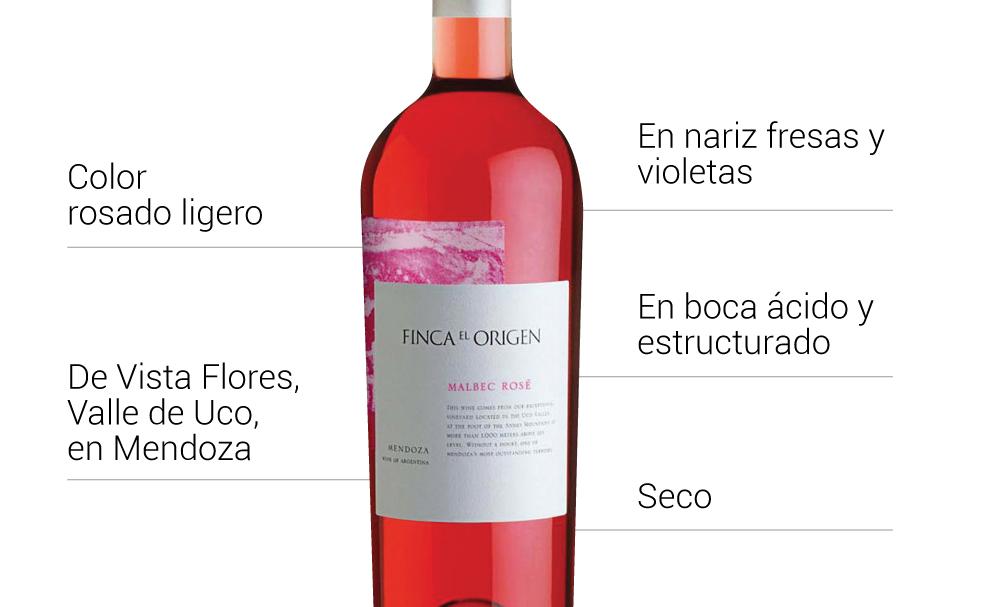 Malbec Rosé Finca El Origen