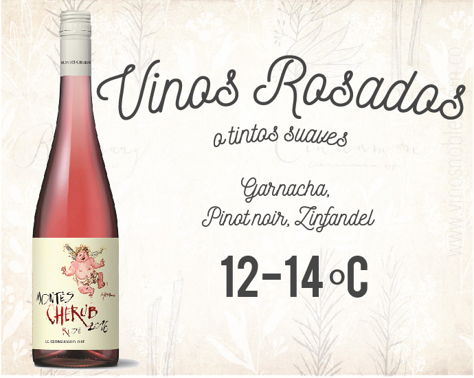 Temperatura del Vino Rosado