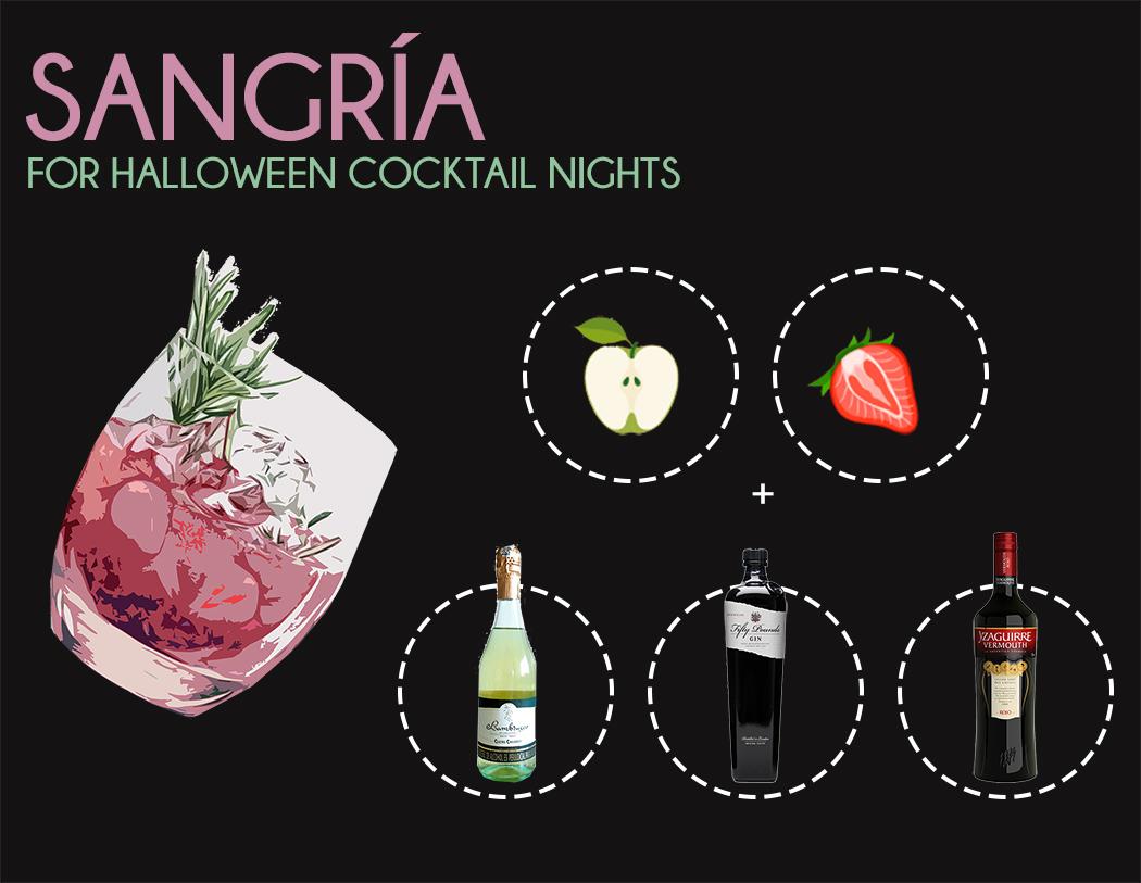 ¡3 Cócteles fáciles y creativos para la noche de Halloween!