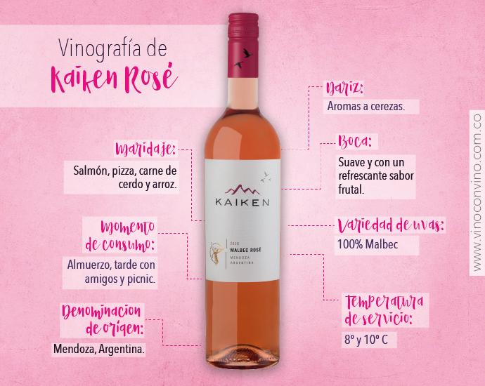 Razones por las que elegimos un vino rosado: Kaiken Reserva Malbec Rosé