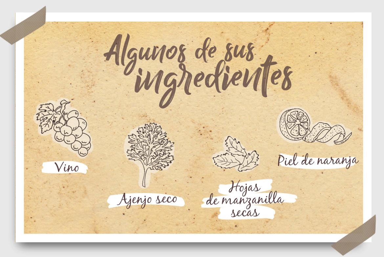 Ingredientes del Vermouth