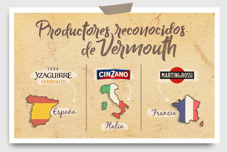 Productores reconocidos del Vermouth