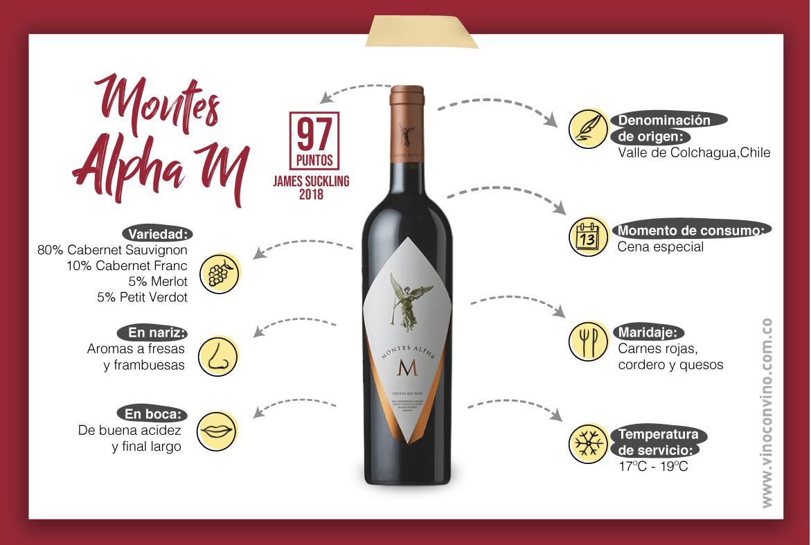 El cuerpo del vino: Montes Alpha M