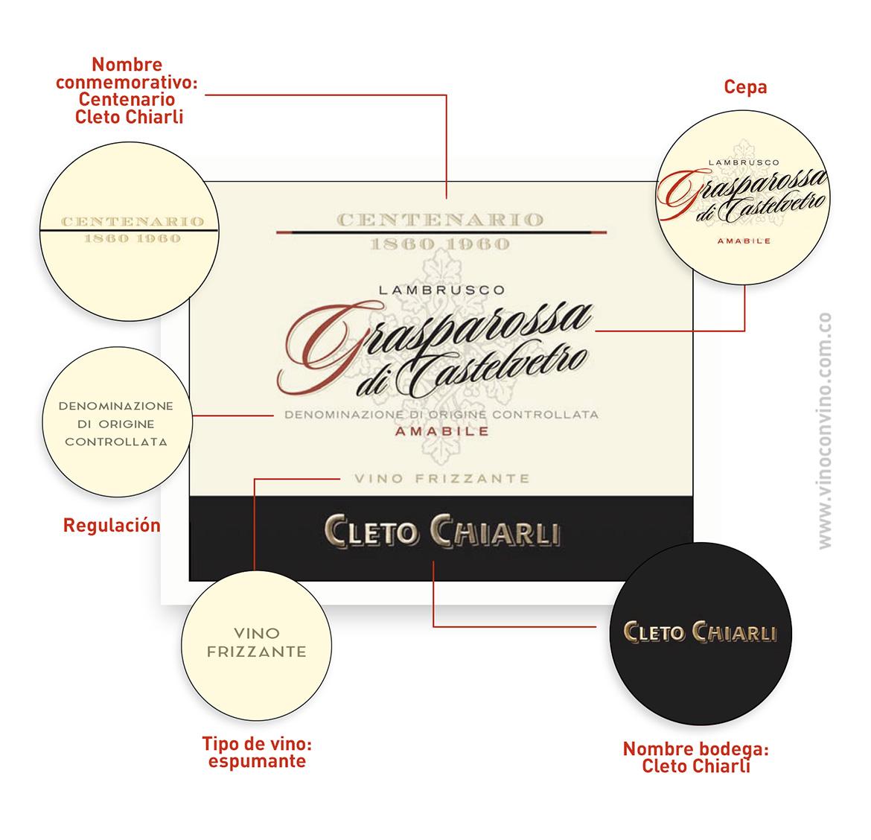 Estructura de la etiqueta de un vino Lambrusco Centenario