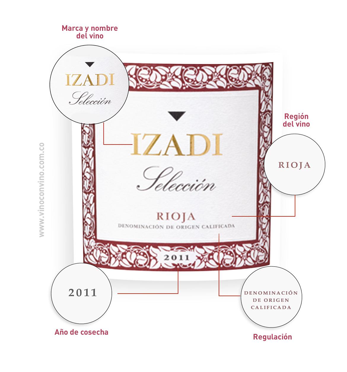 Estructura de la etiqueta de un vino Izadi Selección