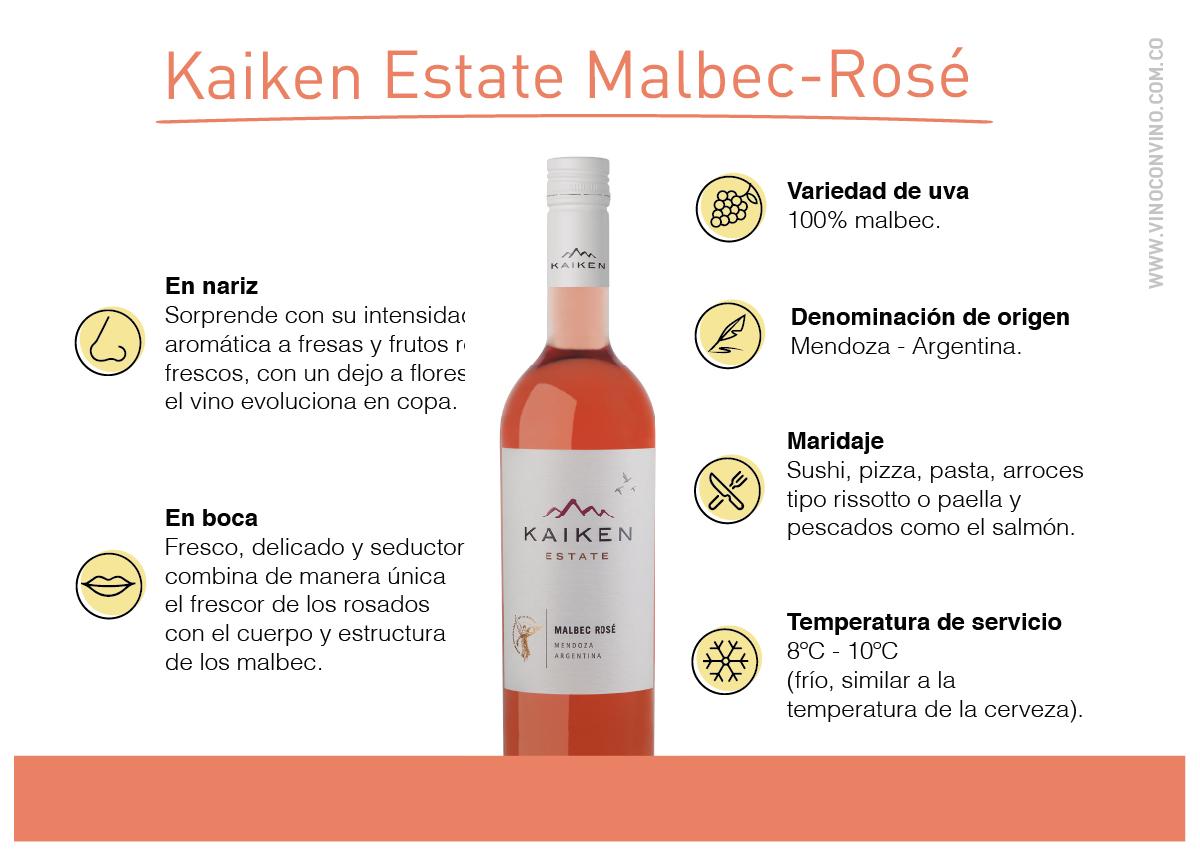 Vinografía Kaiken Malbec Rosé