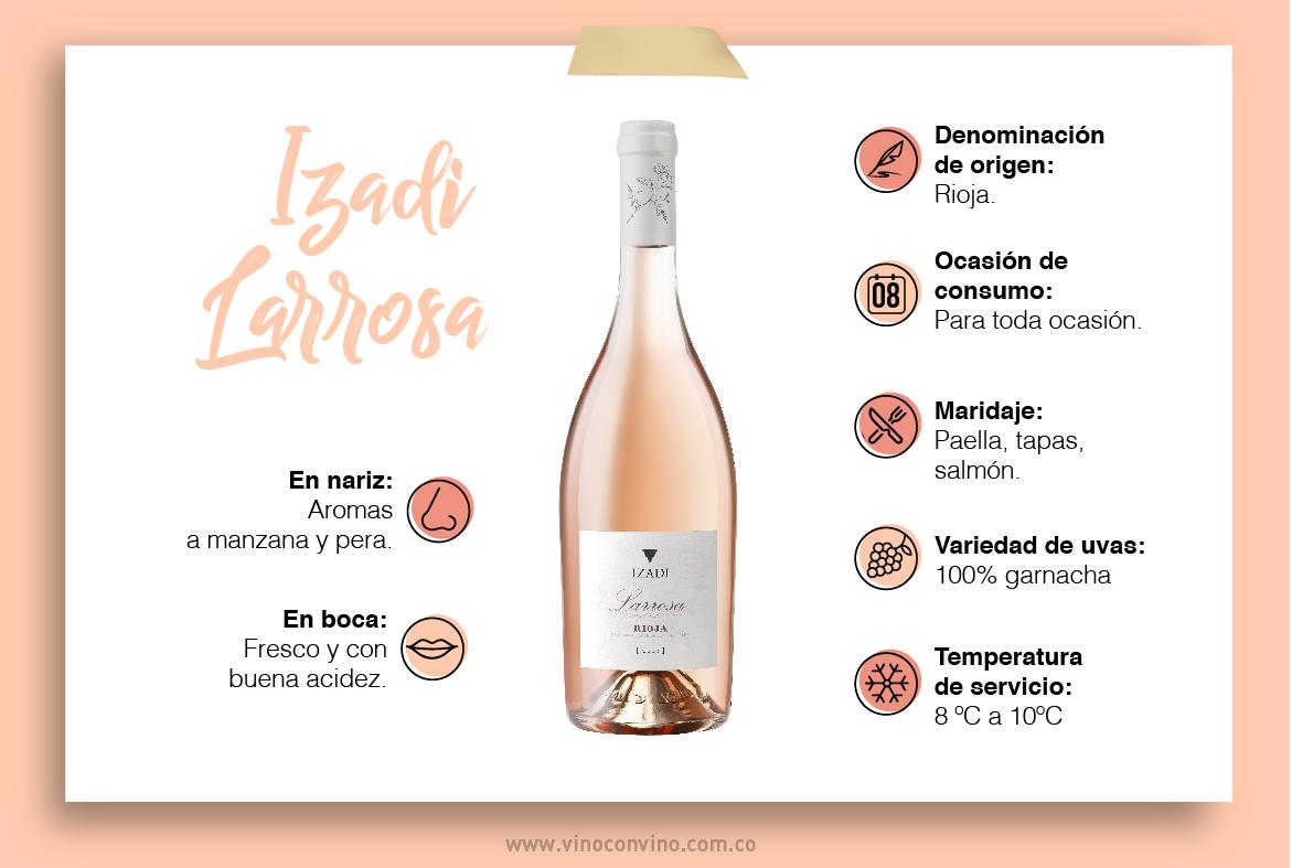 Vinografia Izadi Larrosa