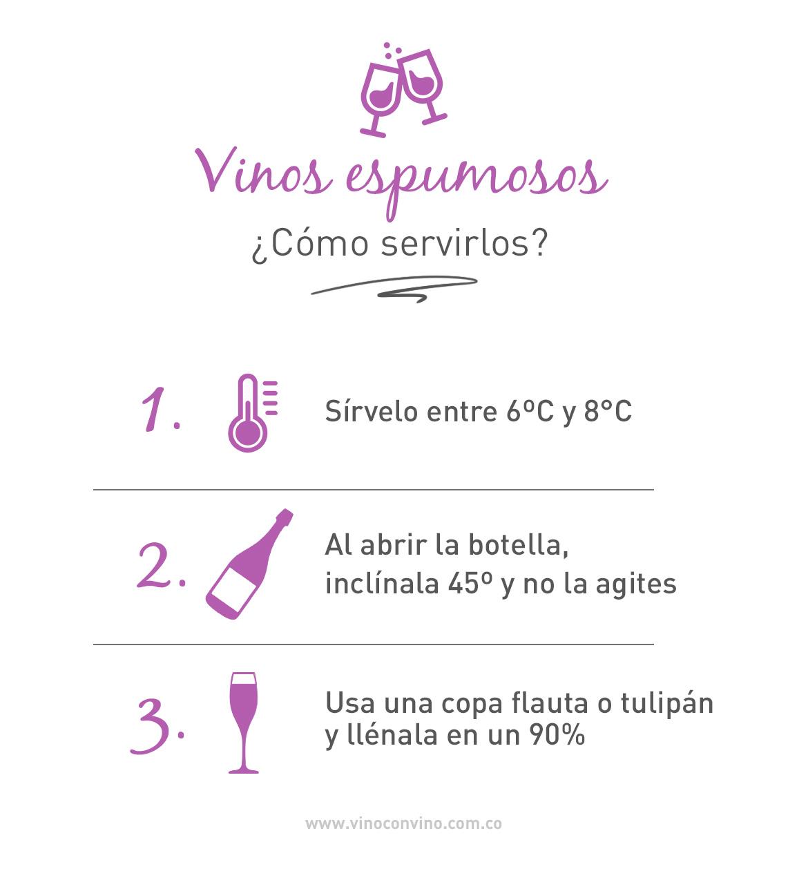 Forma correcta de servir los vinos espumosos