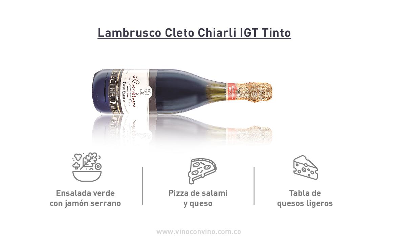 Lambrusco IGT Tinto
