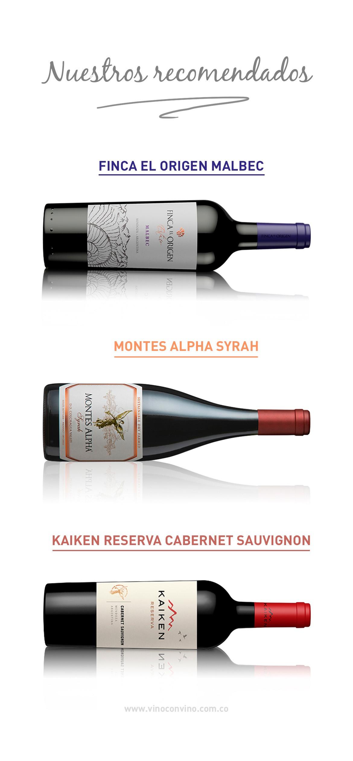vinos recomendados: La intensidad del vino-Blog vino con vino