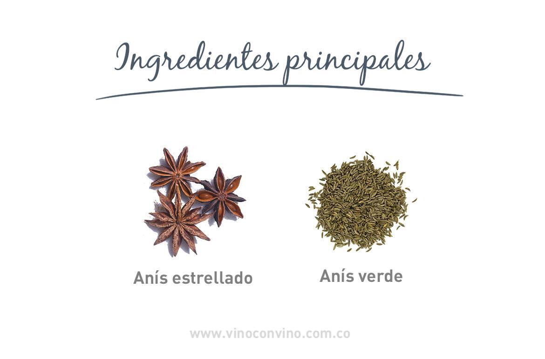 Ingredientes Sambuca Dei Cesari Luxardo