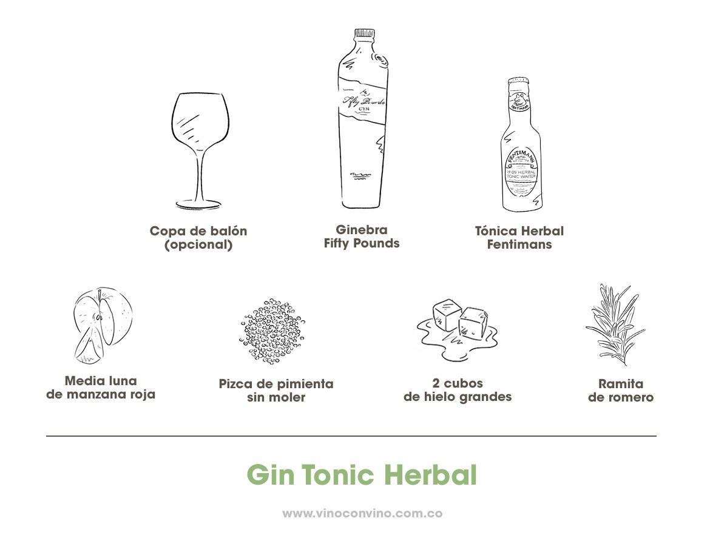 Como hacer un gin and tonic