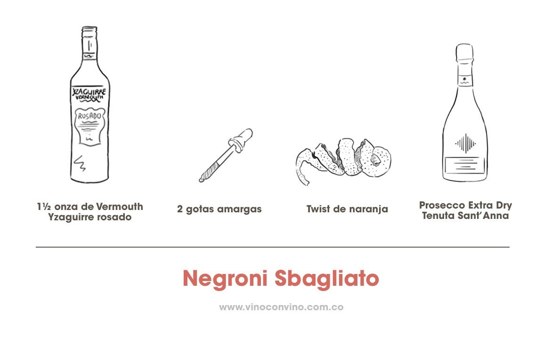 Como hacer un negroni-receta