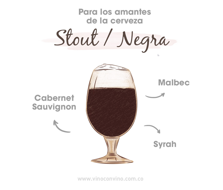 ¿Qué vino tomo si me gusta la cerveza negra o stout? - Blog vinoconvino
