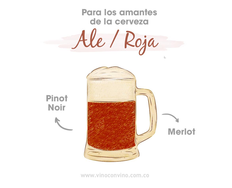 ¿Qué vino tomo si me gusta la cerveza roja o ale? - Blog vinoconvino