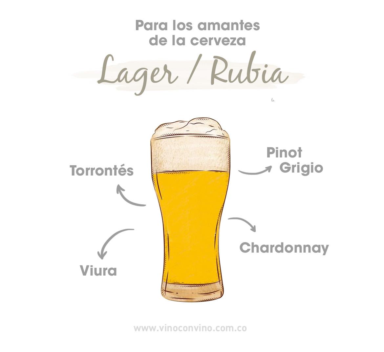 ¿Qué vino tomo si me gusta la cerveza rubia o lager? - Blog vinoconvino