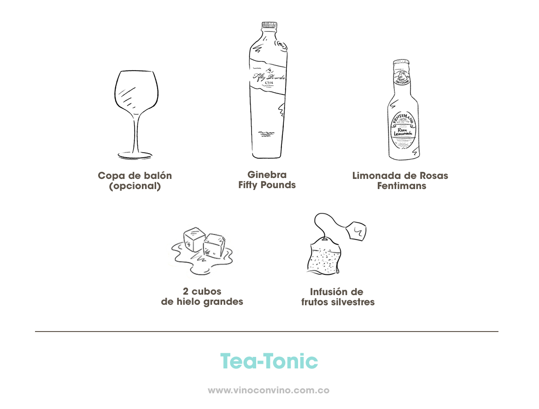 Ingredientes para un Tea Tonic