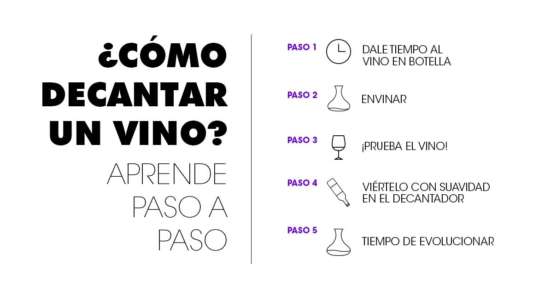 Cómo decantar un vino