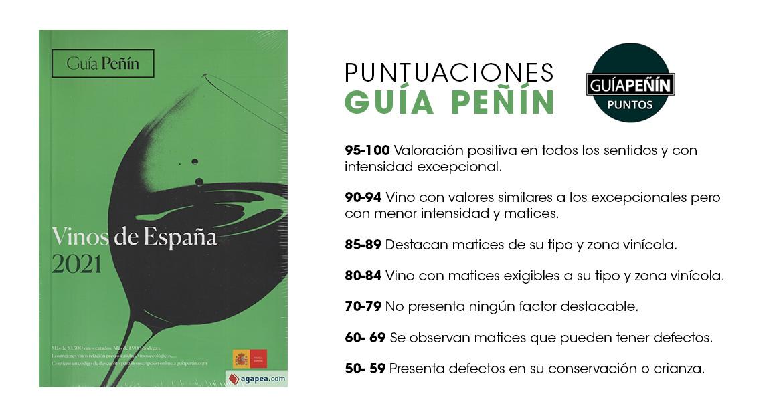 Guías y revistas de vino: Guía Peñín