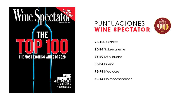 Puntajes Wine Spectator