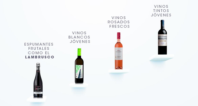 ¿Cómo comenzar en el mundo del vino?