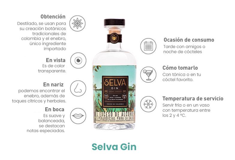 Ver, oler, probar Selva Gin