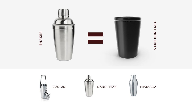 Cómo reemplazar un shaker